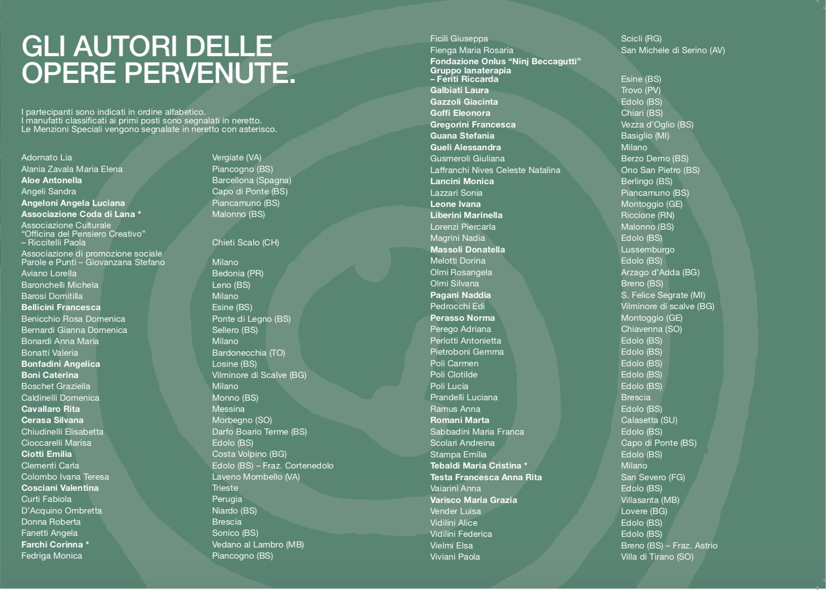 elenco partecipanti per filo e per segno valle camonica